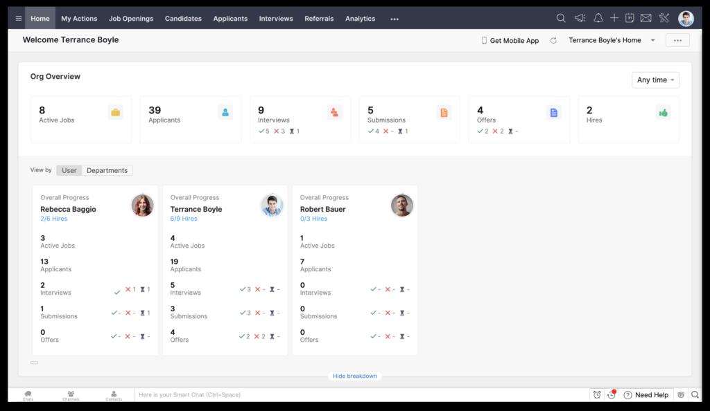 panel-dashboard-informacion-recursos-humanos